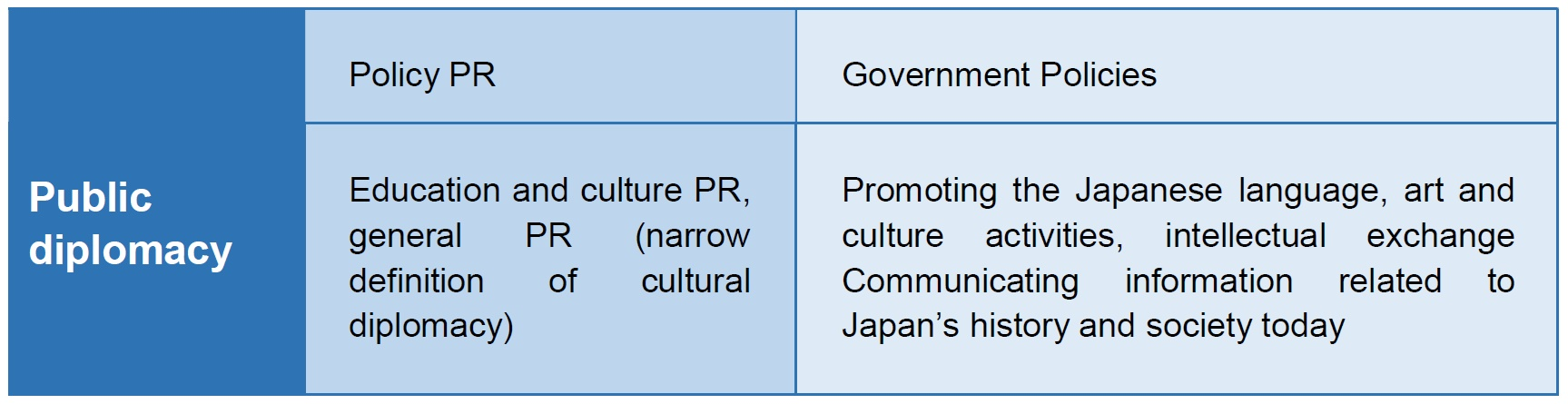 The new Japonisme: From international cultural exchange to