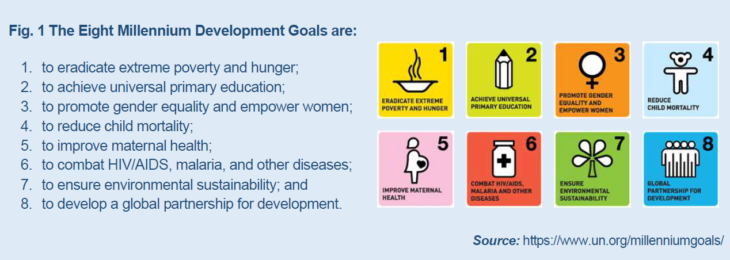 Fig. 1 The Eight Millennium Development Goals are: 1. to eradicate extreme poverty and hunger; 2. to achieve universal primary education; 3. to promote gender equality and empower women; 4. to reduce child mortality; 5. to improve maternal health; 6. to combat HIV/AIDS, malaria, and other diseases; 7. to ensure environmental sustainability; and 8. to develop a global partnership for development.