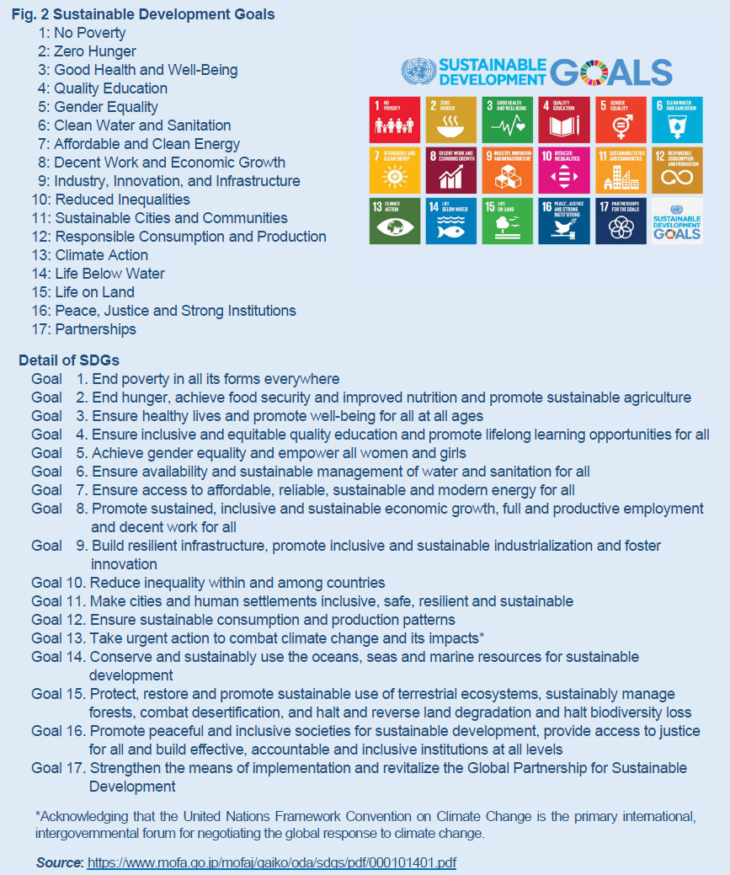 Fig. 2 Sustainable Development Goals 1: No Poverty 2: Zero Hunger 3: Good Health and Well-Being 4: Quality Education 5: Gender Equality 6: Clean Water and Sanitation 7: Affordable and Clean Energy 8: Decent Work and Economic Growth 9: Industry, Innovation, and Infrastructure 10: Reduced Inequalities 11: Sustainable Cities and Communities 12: Responsible Consumption and Production 13: Climate Action 14: Life Below Water 15: Life on Land 16: Peace, Justice and Strong Institutions 17: Partnerships Detail of SDGs Goal 1. End poverty in all its forms everywhere Goal 2. End hunger, achieve food security and improved nutrition and promote sustainable agriculture Goal 3. Ensure healthy lives and promote well-being for all at all ages Goal 4. Ensure inclusive and equitable quality education and promote lifelong learning opportunities for all Goal 5. Achieve gender equality and empower all women and girls Goal 6. Ensure availability and sustainable management of water and sanitation for all Goal 7. Ensure access to affordable, reliable, sustainable and modern energy for all Goal 8. Promote sustained, inclusive and sustainable economic growth, full and productive employment and decent work for all Goal 9. Build resilient infrastructure, promote inclusive and sustainable industrialization and foster innovation Goal 10. Reduce inequality within and among countries Goal 11. Make cities and human settlements inclusive, safe, resilient and sustainable Goal 12. Ensure sustainable consumption and production patterns Goal 13. Take urgent action to combat climate change and its impacts* Goal 14. Conserve and sustainably use the oceans, seas and marine resources for sustainable development Goal 15. Protect, restore and promote sustainable use of terrestrial ecosystems, sustainably manage forests, combat desertification, and halt and reverse land degradation and halt biodiversity loss Goal 16. Promote peaceful and inclusive societies for sustainable development, provide access to justice for all and build effective, accountable and inclusive institutions at all levels Goal 17. Strengthen the means of implementation and revitalize the Global Partnership for Sustainable Development *Acknowledging that the United Nations Framework Convention on Climate Change is the primary international, intergovernmental forum for negotiating the global response to climate change.